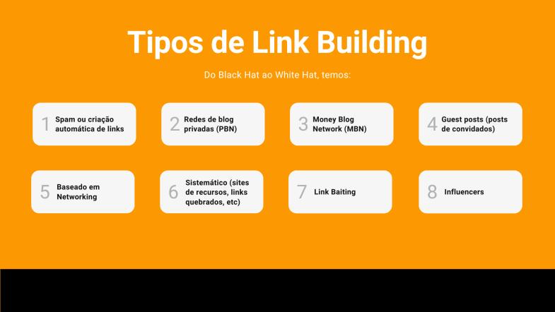 estrategias de backlinks ou link building